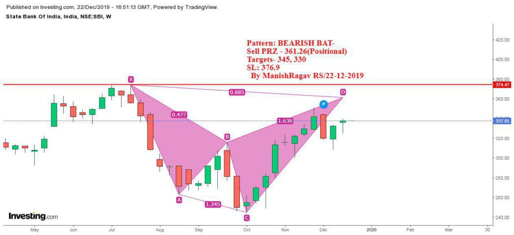 image 148 1024x469 1 - Chennai -Dec 22 – Batch 16