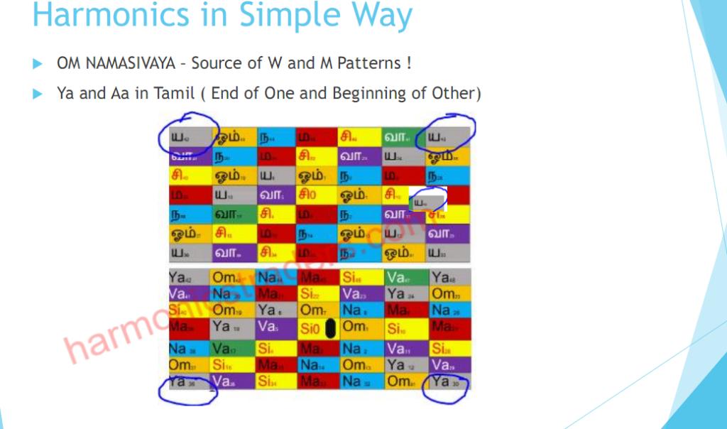 image 77 1024x604 1 - Chennai March 24 – Santu Baaba Sirs Seminar