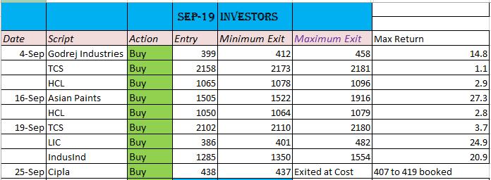 Sep2019 - HT Investors